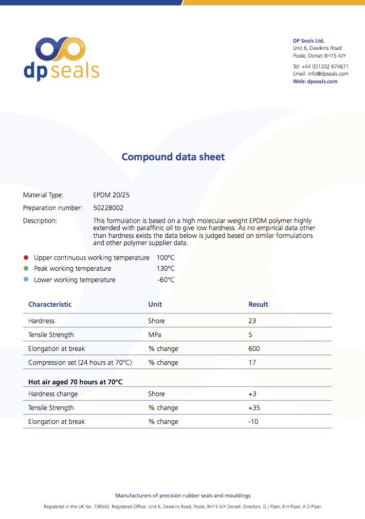 EPDM 20/25 Datasheet