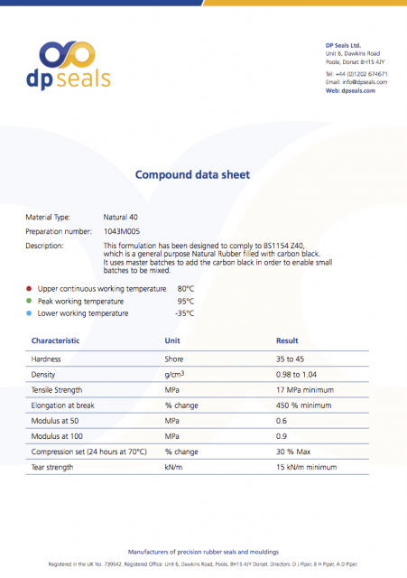 Natural 40 Datasheet